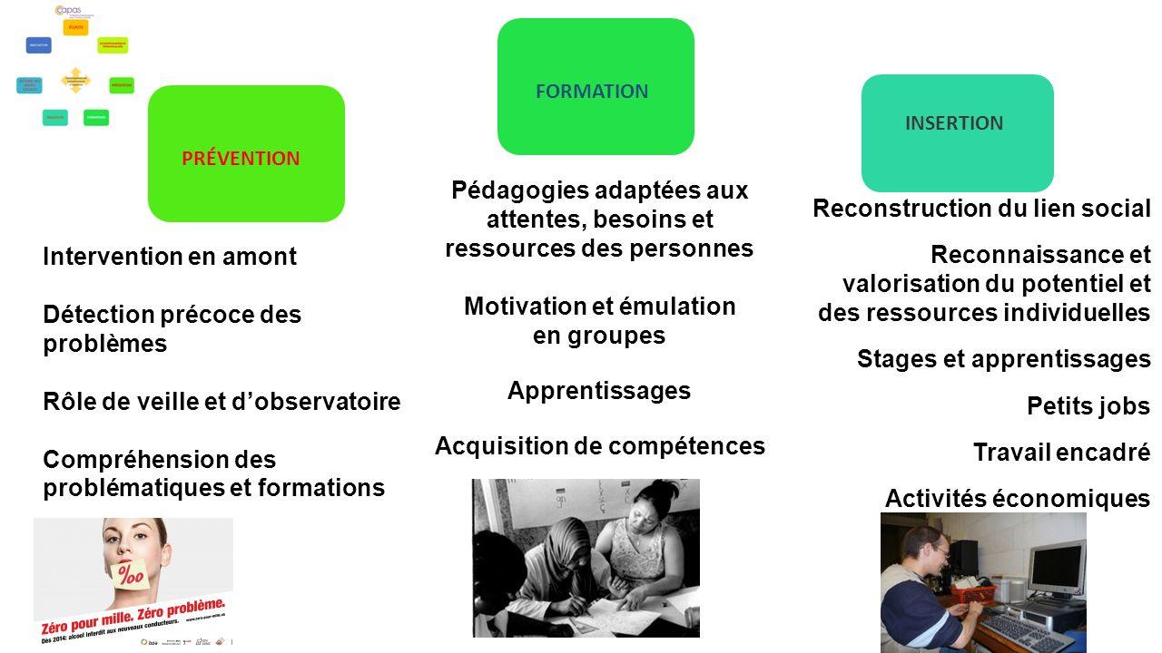 Pédagogies adaptées aux attentes, besoins et ressources des personnes
