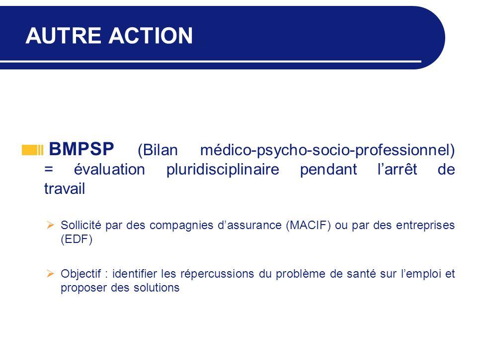 AUTRE ACTION BMPSP (Bilan médico-psycho-socio-professionnel) = évaluation pluridisciplinaire pendant l'arrêt de travail.