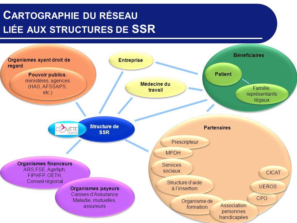 Cartographie du réseau liée aux structures de SSR