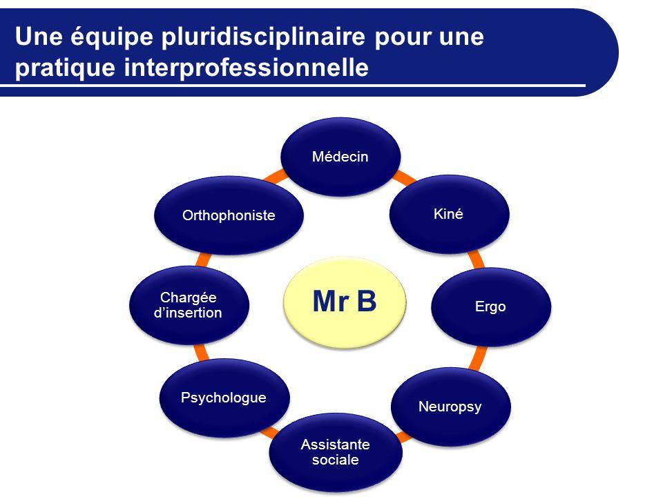 Une équipe pluridisciplinaire pour une pratique interprofessionnelle