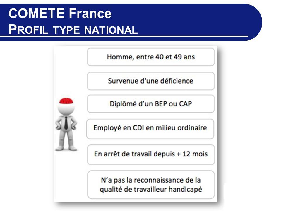 COMETE France Profil type national Homme, de 26 à 39 ans
