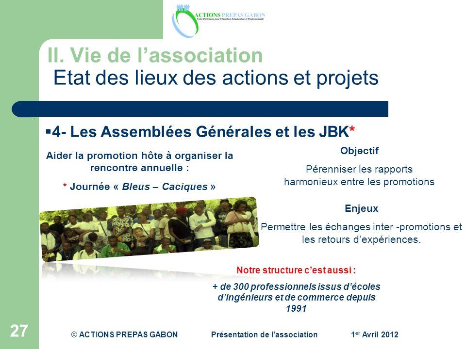 II. Vie de l'association Etat des lieux des actions et projets