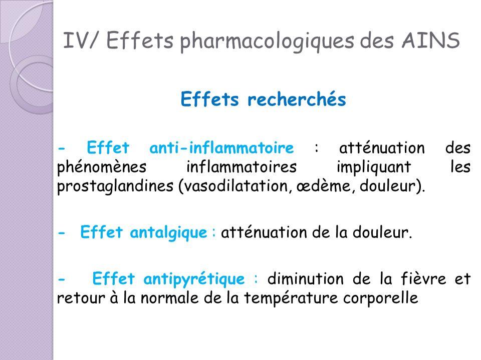 IV/ Effets pharmacologiques des AINS