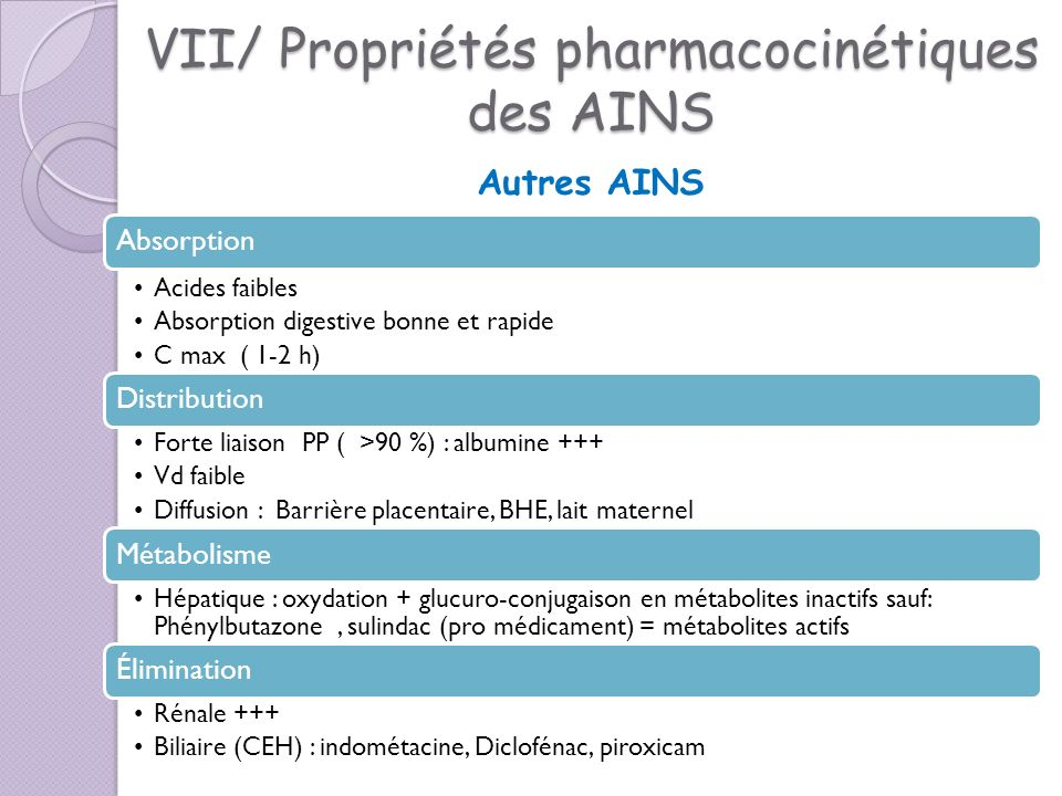VII/ Propriétés pharmacocinétiques des AINS