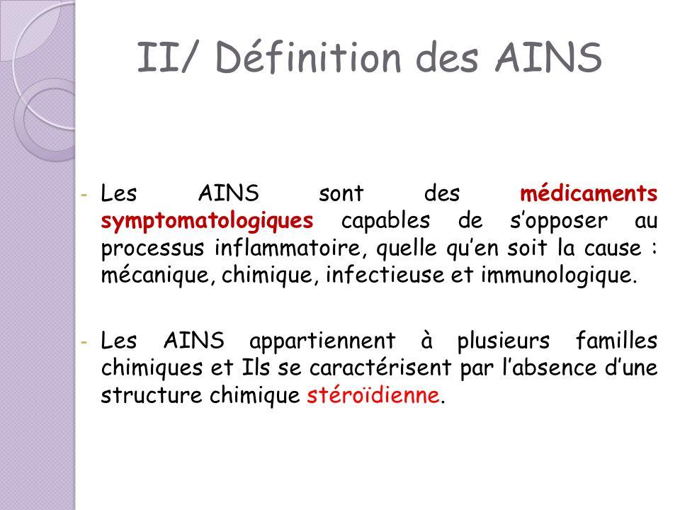II/ Définition des AINS