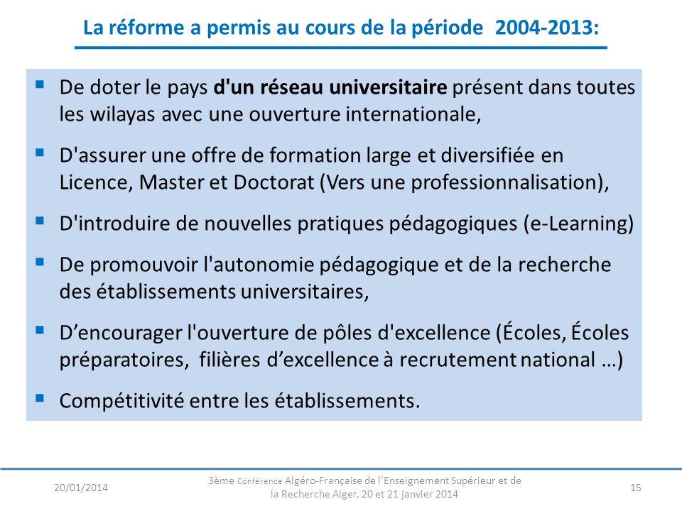La réforme a permis au cours de la période 2004-2013: