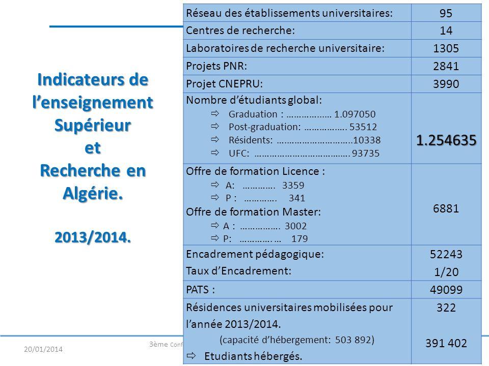 Indicateurs de l'enseignement Supérieur et Recherche en Algérie.