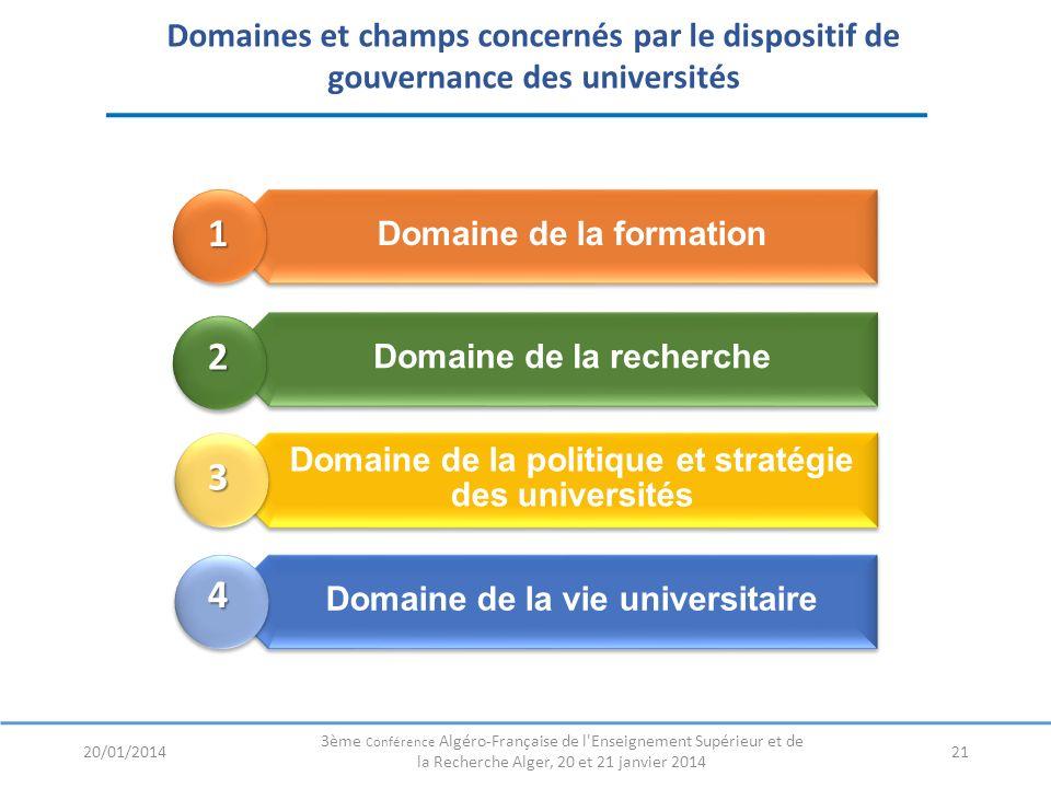 Domaines et champs concernés par le dispositif de gouvernance des universités