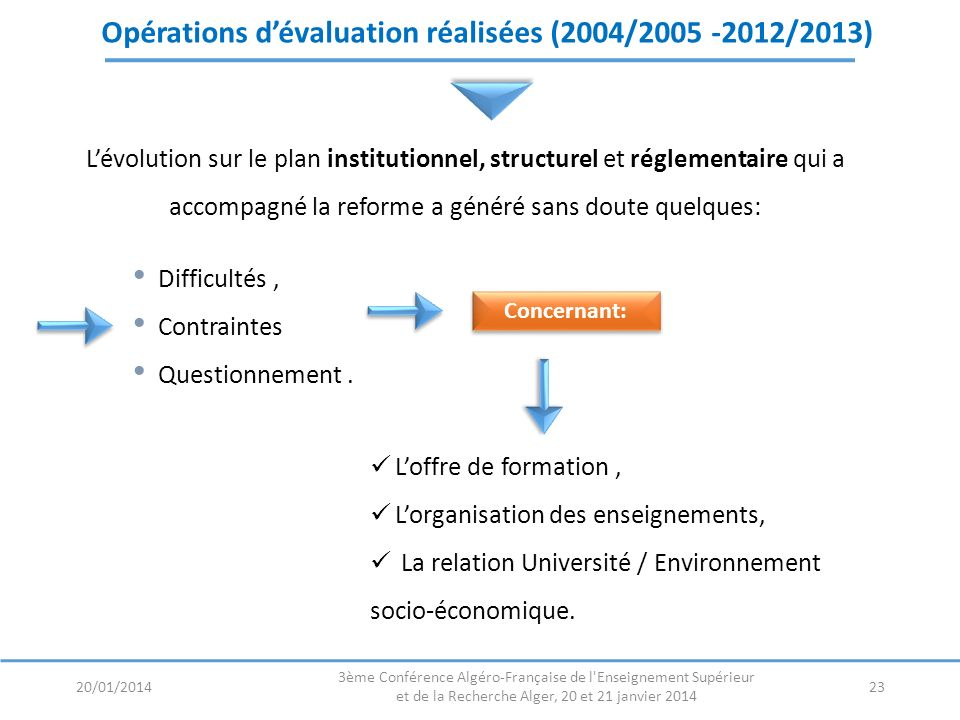 Opérations d'évaluation réalisées (2004/2005 -2012/2013)