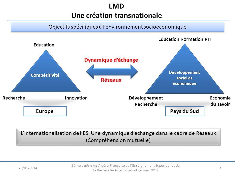 LMD Une création transnationale