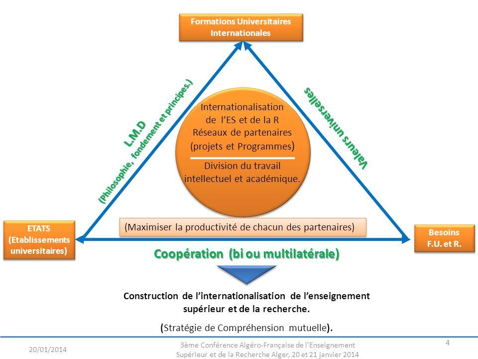 Coopération (bi ou multilatérale)
