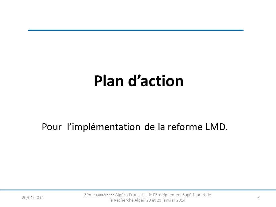 Pour l'implémentation de la reforme LMD.