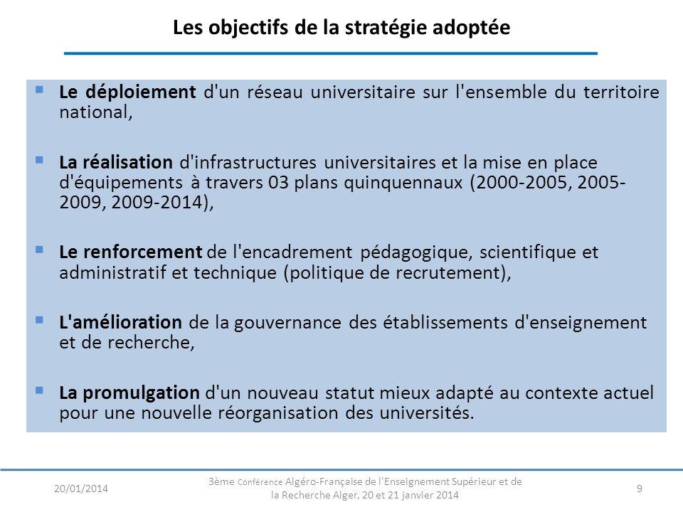 Les objectifs de la stratégie adoptée