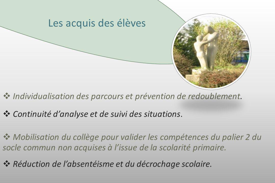 Les acquis des élèves Individualisation des parcours et prévention de redoublement. Continuité d'analyse et de suivi des situations.