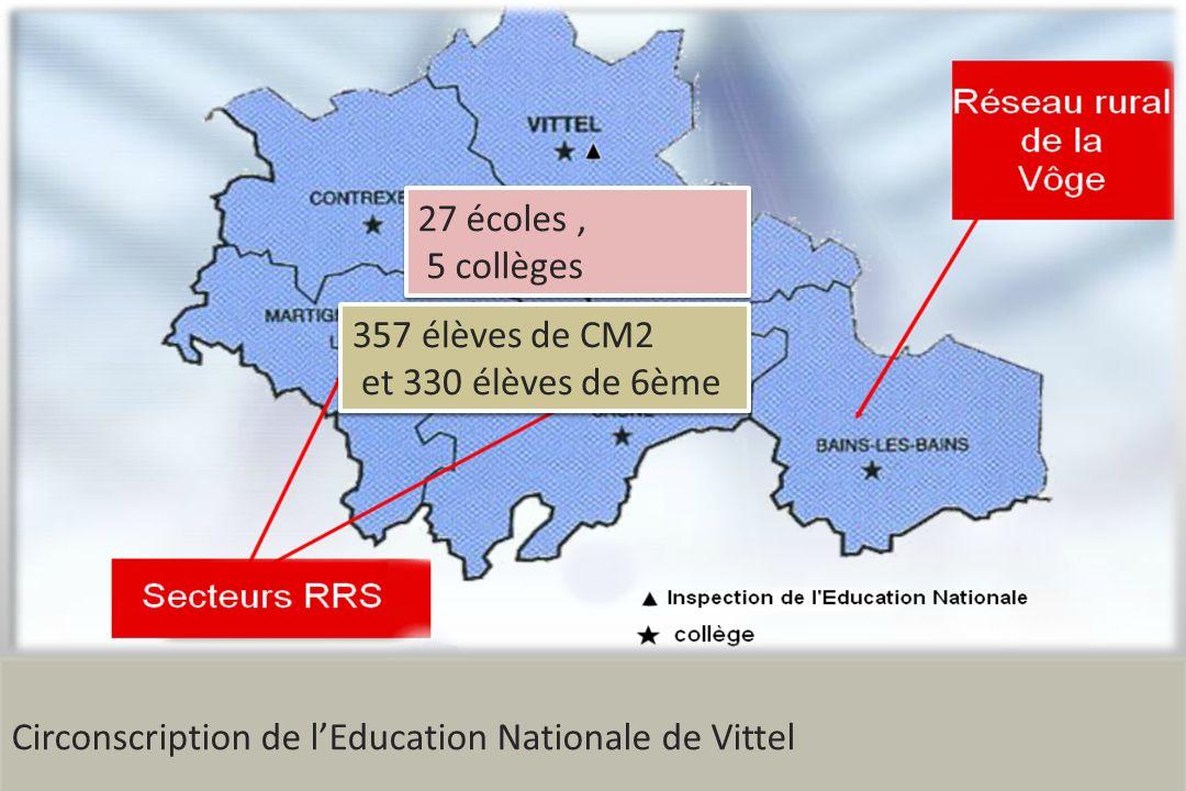 27 écoles , 5 collèges. 357 élèves de CM2. et 330 élèves de 6ème.