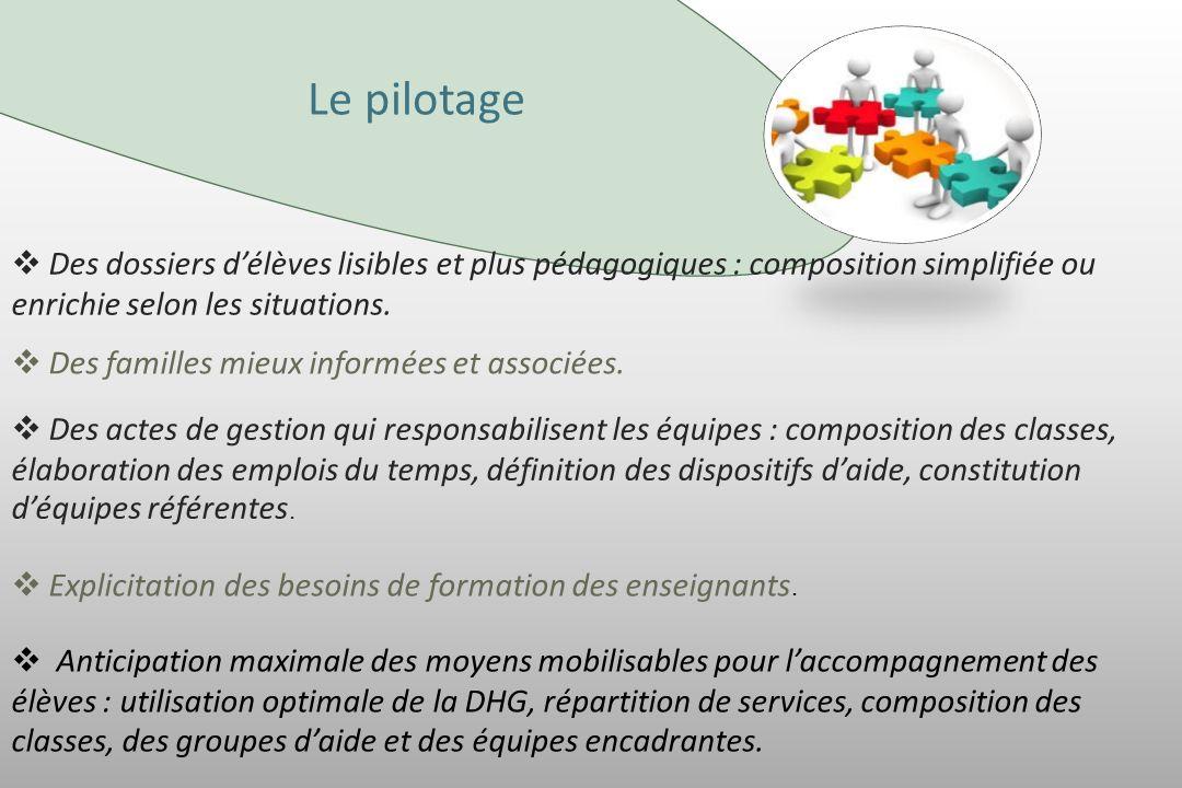 Le pilotage Des dossiers d'élèves lisibles et plus pédagogiques : composition simplifiée ou enrichie selon les situations.