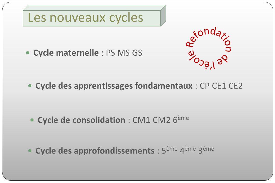 Les nouveaux cycles Refondation de l'école Cycle maternelle : PS MS GS