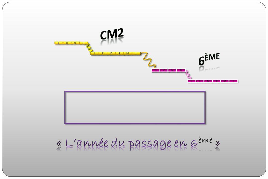 CM2 6ème « L'année du passage en 6ème » S O N D J J F M A F M A M J S