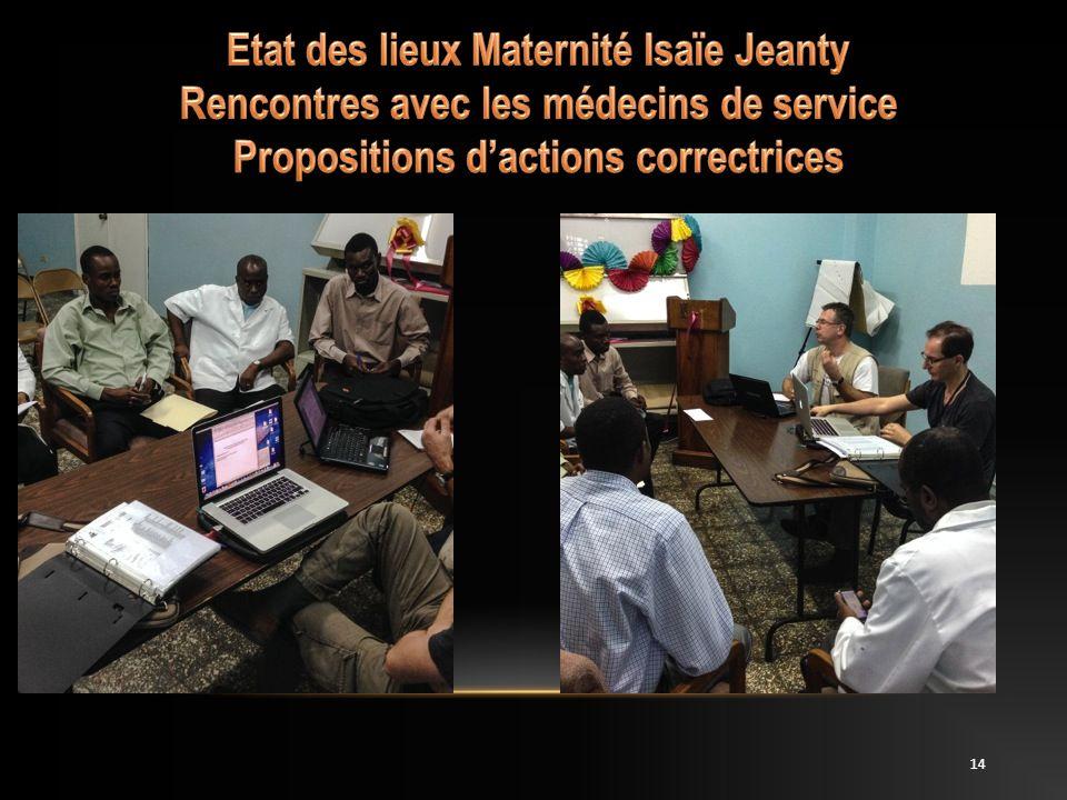 Etat des lieux Maternité Isaïe Jeanty Rencontres avec les médecins de service Propositions d'actions correctrices