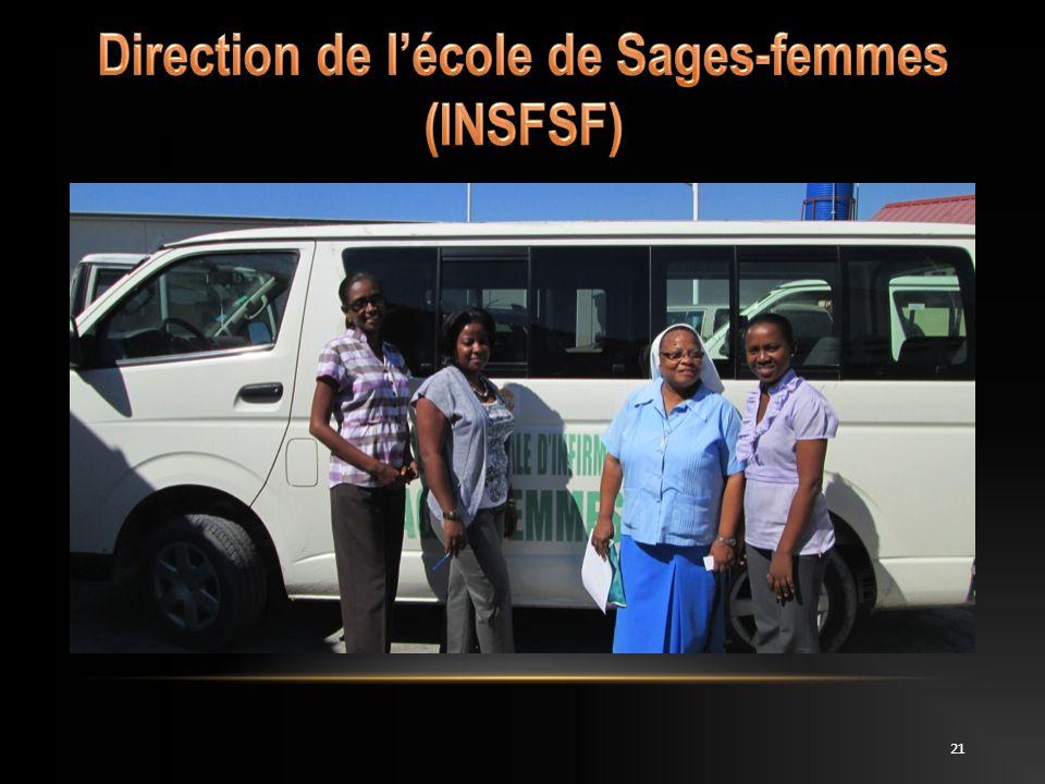 Direction de l'école de Sages-femmes (INSFSF)