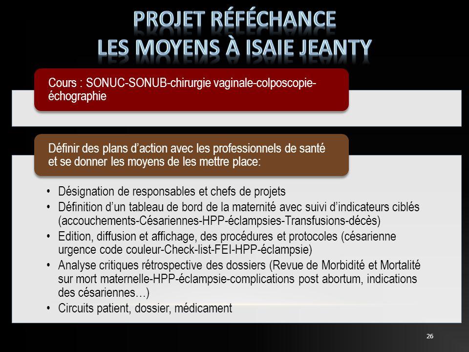 Projet réféchance LES MOYENS à ISAIE JEANTY