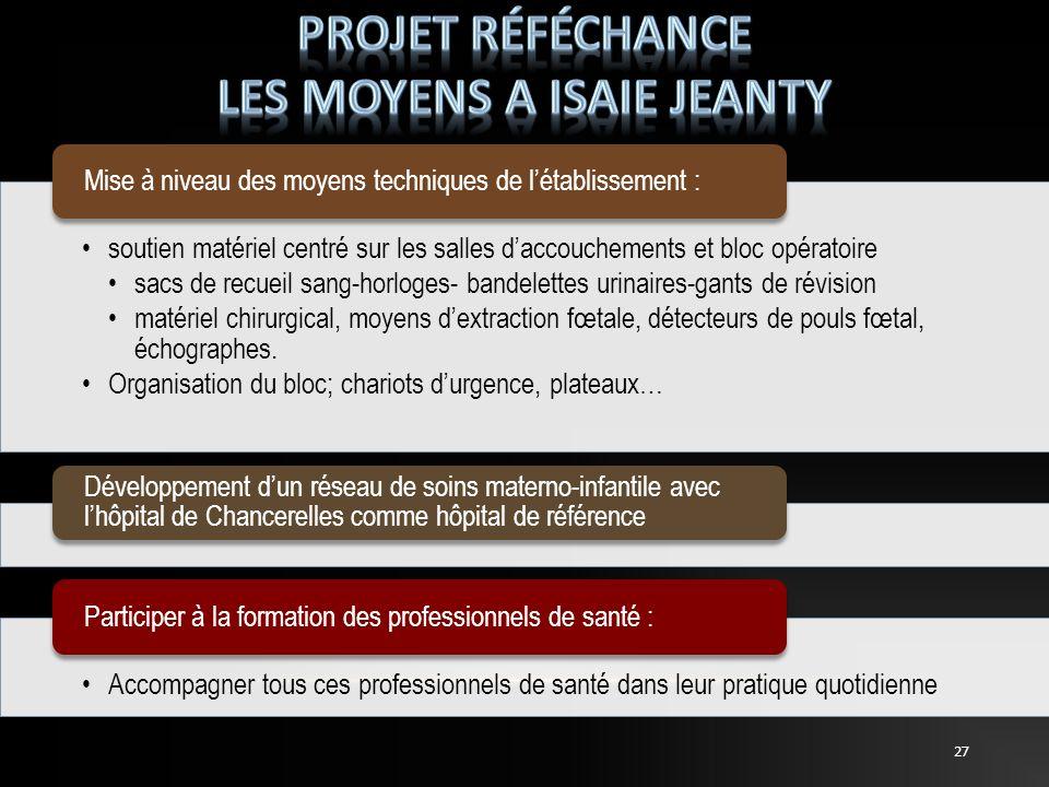 Projet réféchance LES MOYENS A ISAIE JEANTY