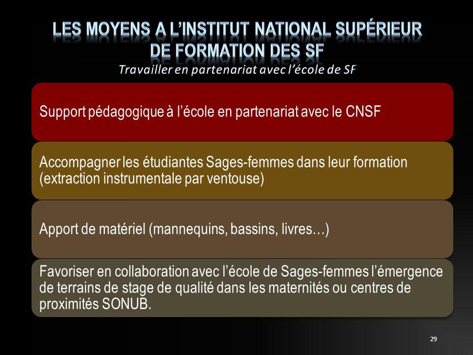 LES MOYENS A l'INSTITUT NATIONAL Supérieur DE FORMATION DES SF Travailler en partenariat avec l'école de SF
