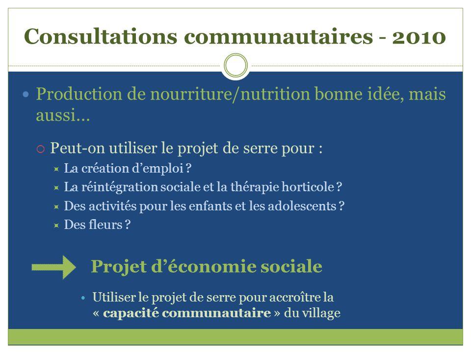 Consultations communautaires - 2010