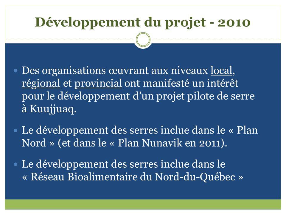 Développement du projet - 2010