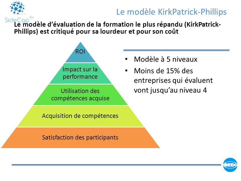 Le modèle KirkPatrick-Phillips
