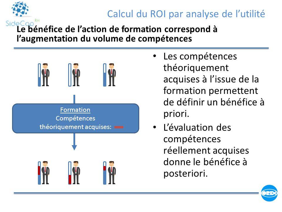 Calcul du ROI par analyse de l'utilité