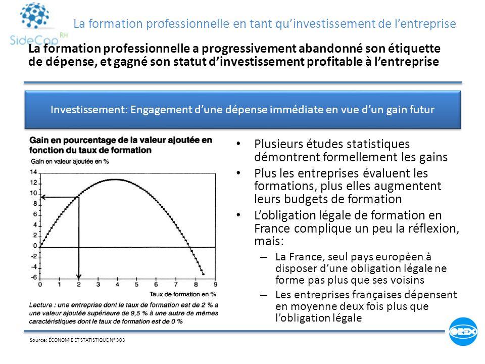 La formation professionnelle en tant qu'investissement de l'entreprise