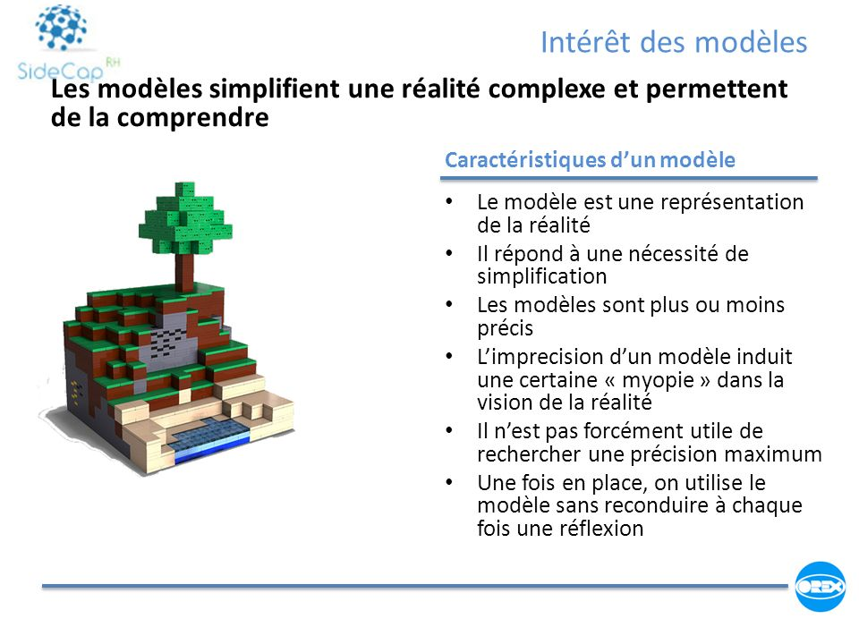 Intérêt des modèles Les modèles simplifient une réalité complexe et permettent de la comprendre. Caractéristiques d'un modèle.