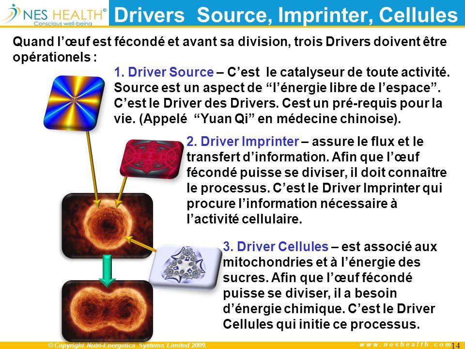 Drivers Source, Imprinter, Cellules