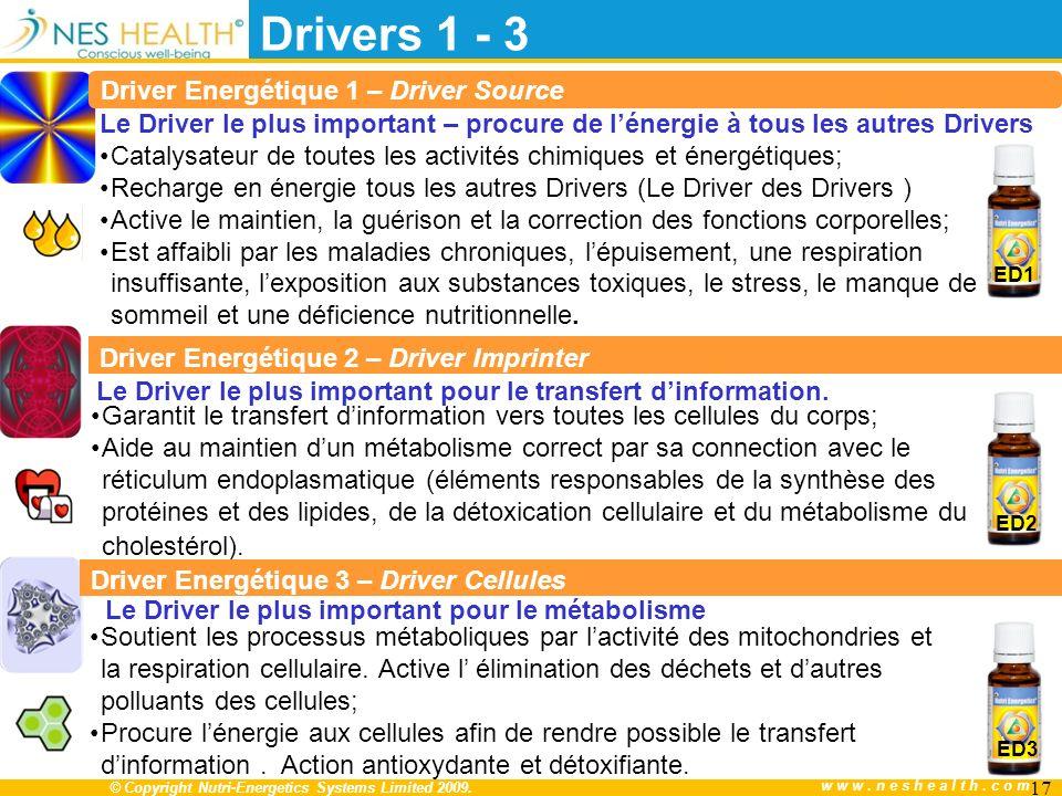 Drivers 1 - 3 Driver Energétique 1 – Driver Source