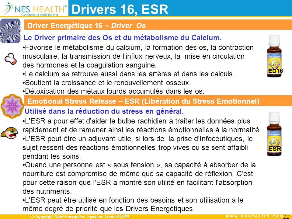 Le Driver primaire des Os et du métabolisme du Calcium.