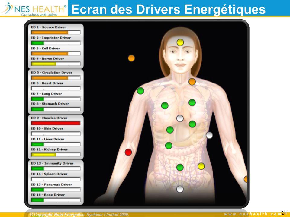 Ecran des Drivers Energétiques