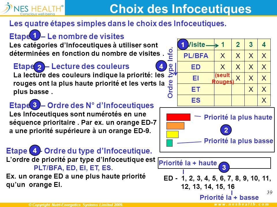 Choix des Infoceutiques