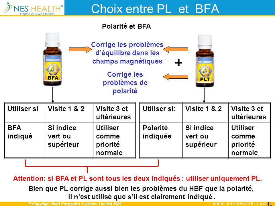 + Choix entre PL et BFA Polarité et BFA