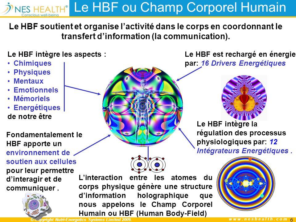 Le HBF ou Champ Corporel Humain