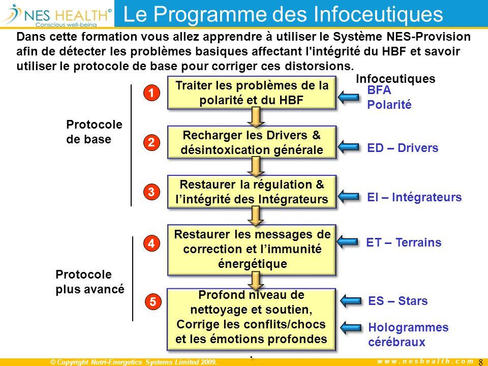 Le Programme des Infoceutiques
