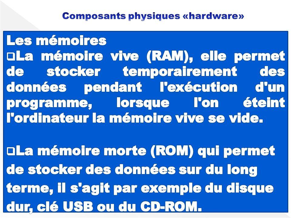 Composants physiques «hardware»