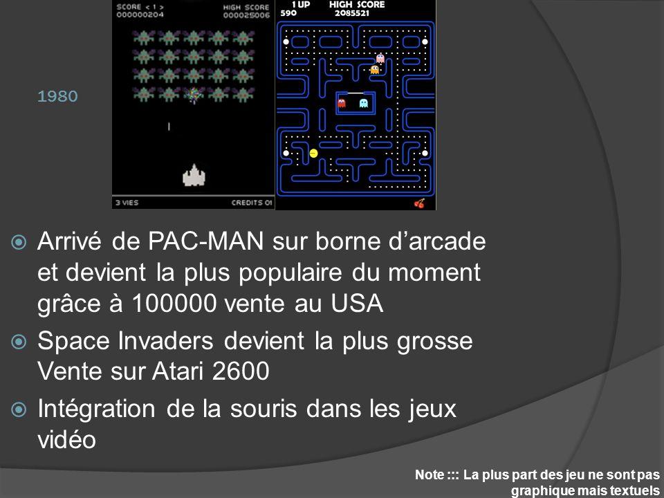 Space Invaders devient la plus grosse Vente sur Atari 2600