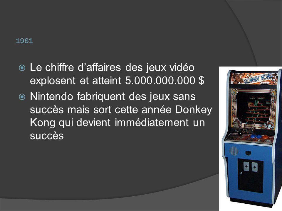 1981 Le chiffre d'affaires des jeux vidéo explosent et atteint 5.000.000.000 $