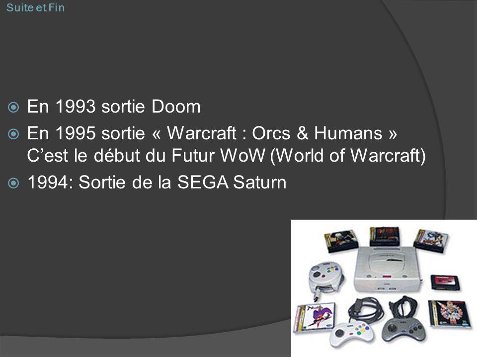 1994: Sortie de la SEGA Saturn