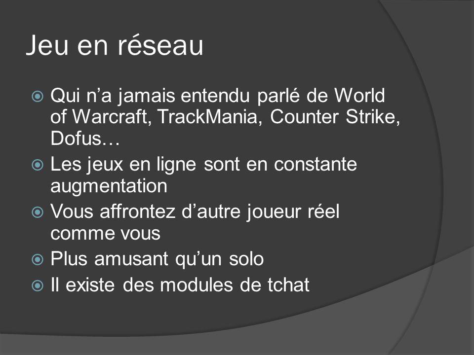 Jeu en réseau Qui n'a jamais entendu parlé de World of Warcraft, TrackMania, Counter Strike, Dofus…