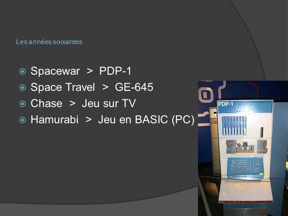 Hamurabi > Jeu en BASIC (PC)