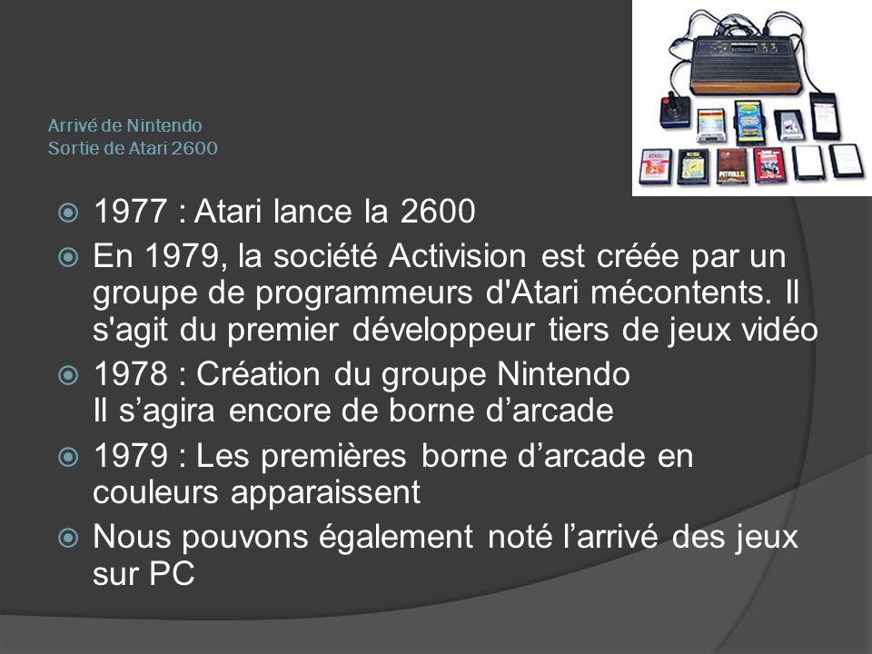 Arrivé de Nintendo Sortie de Atari 2600