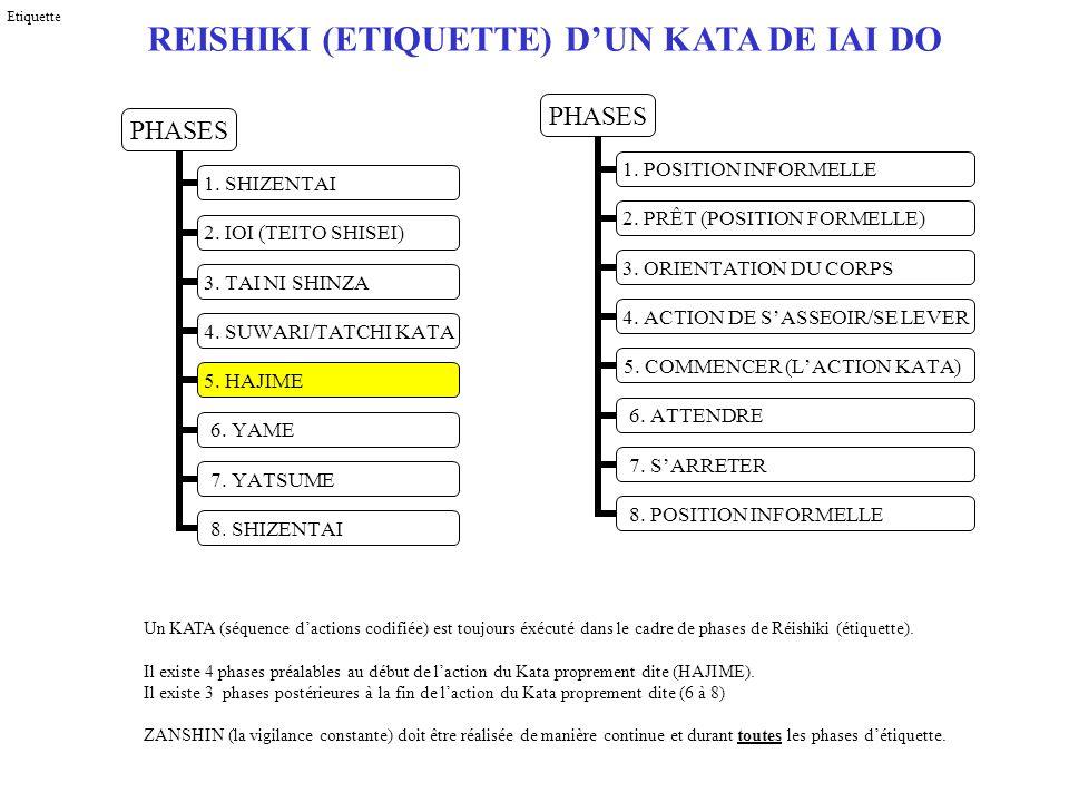 REISHIKI (ETIQUETTE) D'UN KATA DE IAI DO