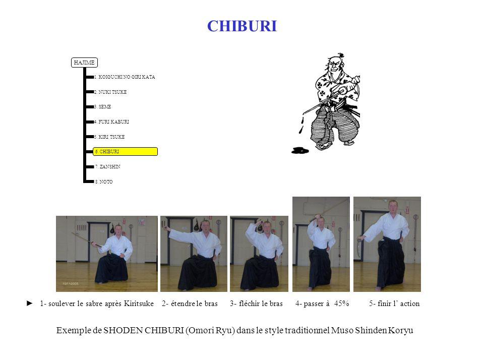 CHIBURI ► 1- soulever le sabre après Kiritsuke 2- étendre le bras 3- fléchir le bras 4- passer à 45% 5- finir l' action.